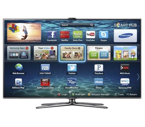 Kinh nghiệm chọn mua TV dựa vào ký hiệu sản phẩm 2