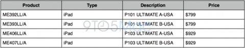 iPad mới nhất sẽ có dung lượng 128GB 2