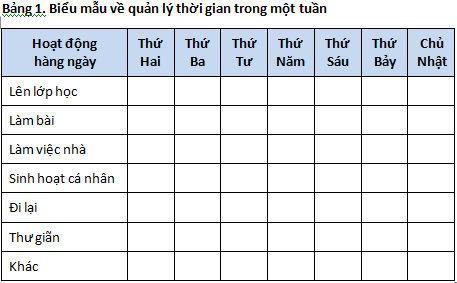 Kỹ năng lập kế hoạch học tập 3