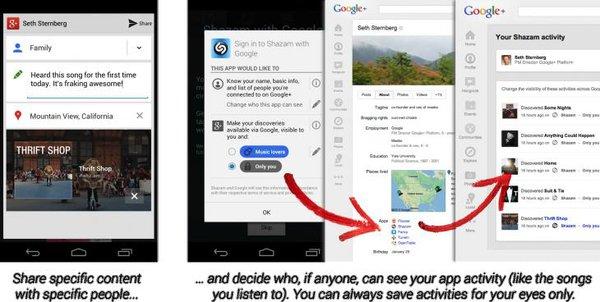 Google+ mở dịch vụ đăng nhập ứng dụng 4