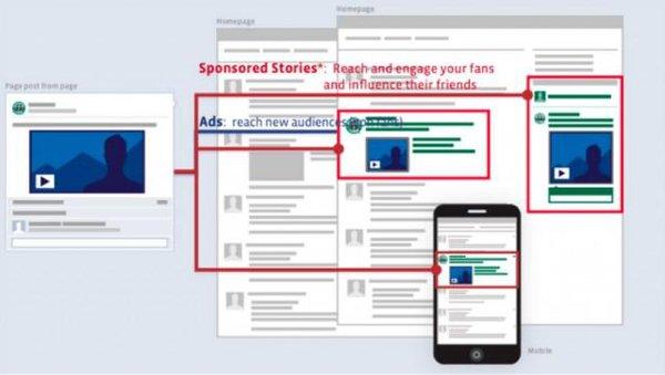 Công nghệ - Những chiêu kiếm tiền của Facebook